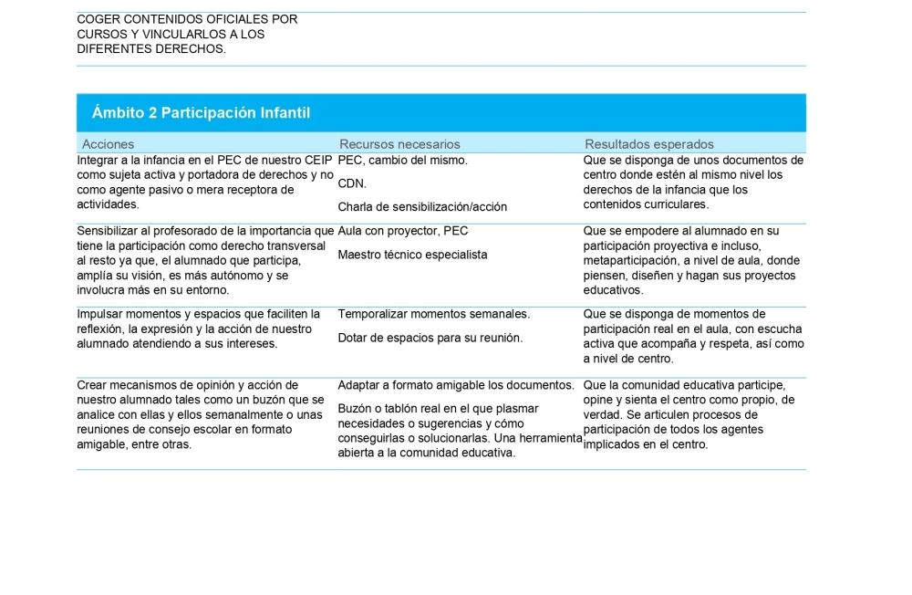 PLAN DE ACCIÓN PARA LA INTEGRACIÓN DE LOS DERECHOS DE LA INFANCIA EN CEIP_page-0002