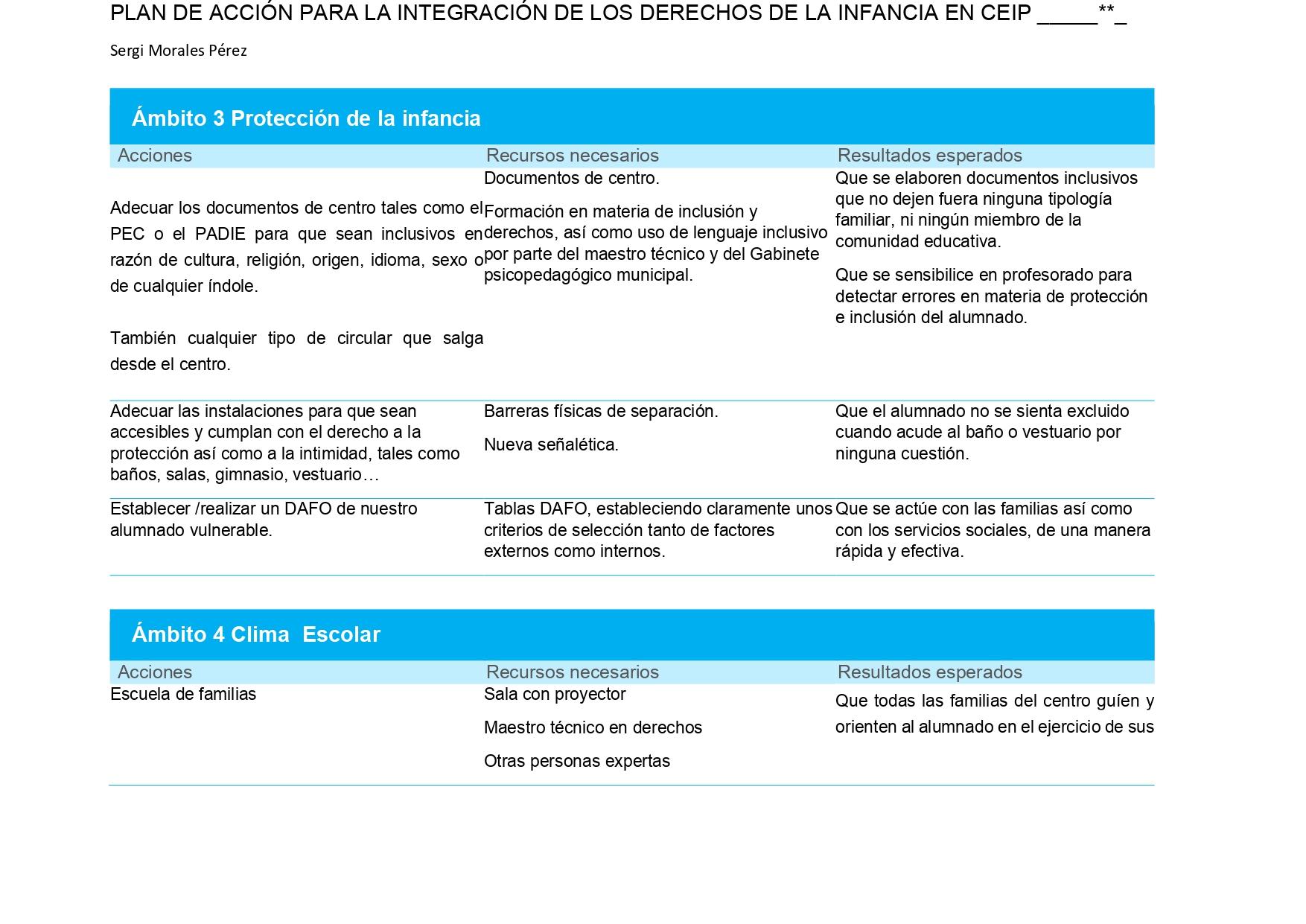 PLAN DE ACCIÓN PARA LA INTEGRACIÓN DE LOS DERECHOS DE LA INFANCIA EN CEIP_page-0003