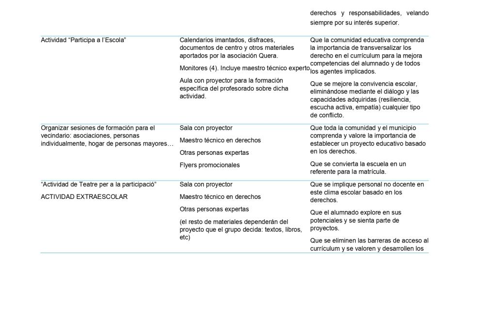 PLAN DE ACCIÓN PARA LA INTEGRACIÓN DE LOS DERECHOS DE LA INFANCIA EN CEIP_page-0004